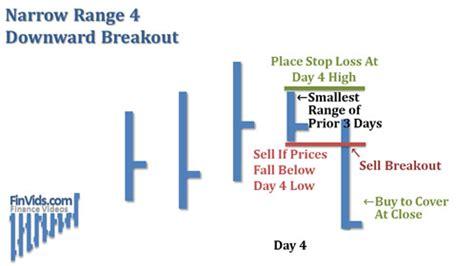 pattern day trader definition trading bar chart patterns popular crocheting patterns
