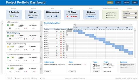 project portfolio template project portfolio dashboard excel template