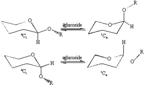 conformation chaise cellulose