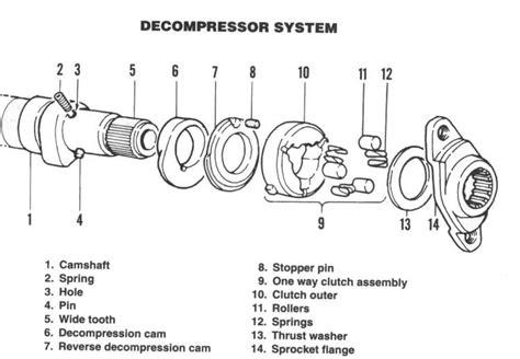 Ktm Auto Decompression Problem by Automatic Compression Release Question Xr400 Xr250r