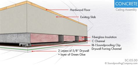Soundproof Ceiling by Upgrading A Concrete Slab Ceiling S Soundproofing