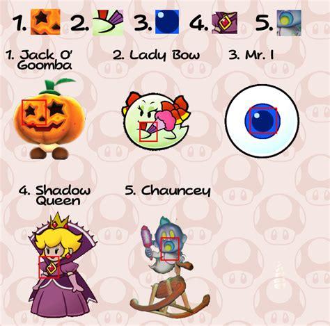Kaos Mario Bros Mario Bros 27 the shroom issue lxvii stuff mario wiki the