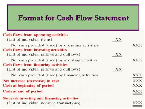 cash flow statement with format cash flow statement malaysia young investor