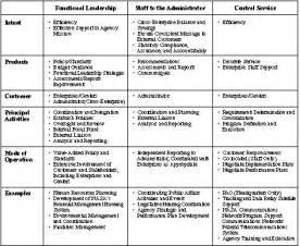 nasa strategic management handbook