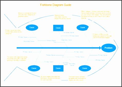 7 Ishikawa Diagram Template In Powerpoint Ishikawa Template Powerpoint