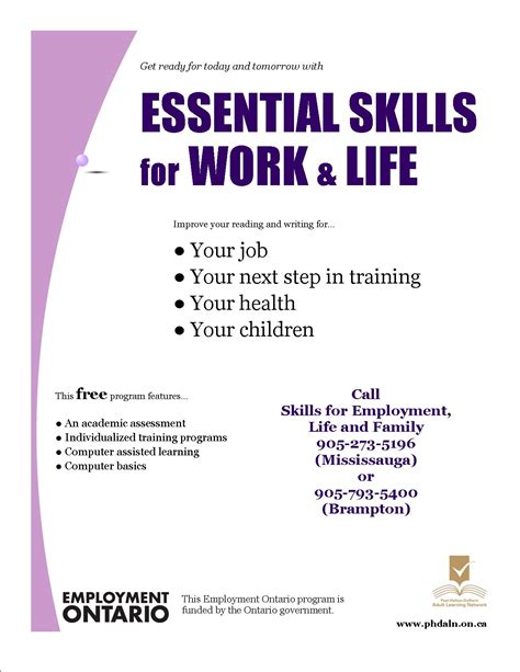 Essential Skills Application The Learning Place