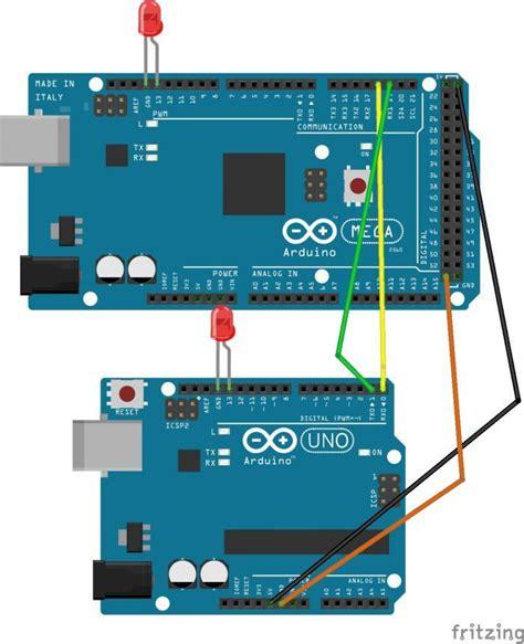 zwei reihenhäuser verbinden kommunikation zwischen zwei arduinos