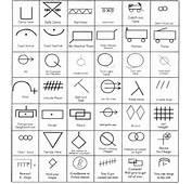 Hoboglyphs Secret Transient Symbols &amp Modern Nomad Codes  Urbanist