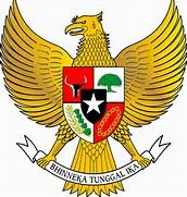 ... LAMBANG NEGARA REPUBLIK INDONESIA (SKU Penggalang Ramu point 16