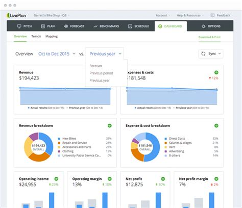 Business Dashboards To Power Your Growth Liveplan Progress Dashboard Template