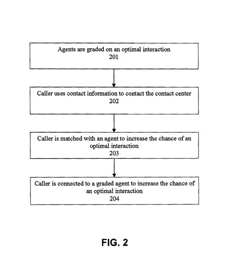 pattern matching based denoising patent us8781106 agent satisfaction data for call