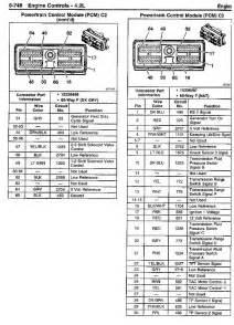 2004 chevy silverado wiring diagram radio 2004 chevrolet free wiring diagrams
