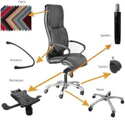Office Furniture Parts Office Chairs On Sale Cape Town Office Chairs On Sale Cape