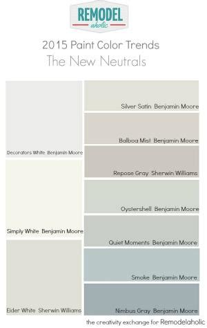 2015 favorite paint color trends the new transitional colors the creativity exchange