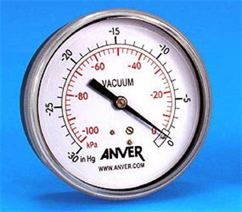 Vaccum Pressure china vacuum pressure china vacuum pressure pressure