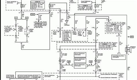 wiring diagram for 2007 gmc yukon wiring diagram manual 2007 gmc yukon transmission wiring diagram wiring