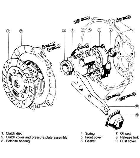 Driven Disc And Pressure Plate