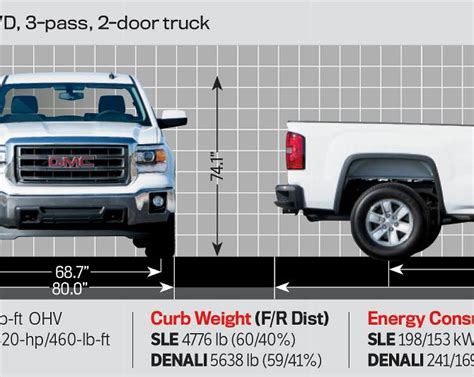 gmc sierra truck bed dimensions 2014 gmc sierra 1500 sle dimensions photo 53