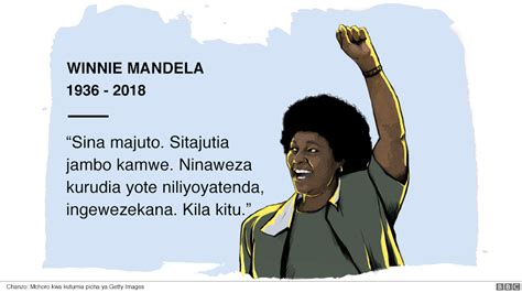 Winnie Nelson Mba by Mke Wa Mandela Alikuwa Shujaa Au Dikteta Pemba Today