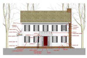 European House Plans One Story colonial style trim a glossary time to build
