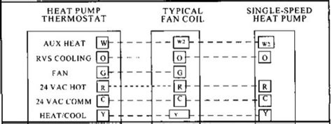 tempstar wiring diagrams goettl wiring diagram marvair