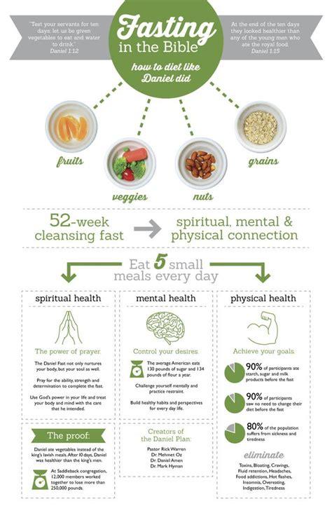 The Daniel Plan Detox Food List by Prophet Daniel Diet Collectiveposts