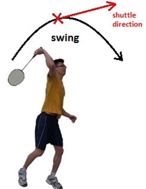 Badminton Swing Technique how to hit solid clears in badminton