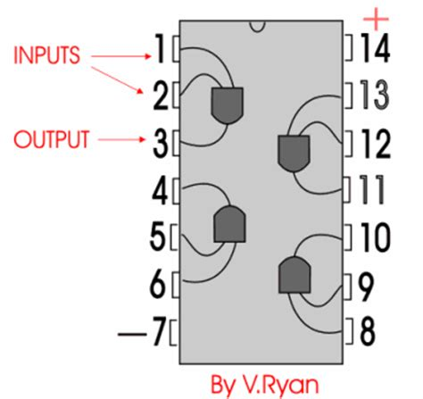 circuit design contest questions the 4081b circuit design