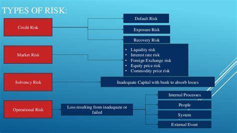 risk management bank liquidity risk management comparative analysis on indian