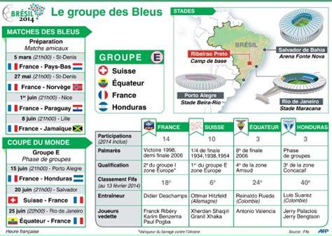 el conde fr la coupe du monde 2014