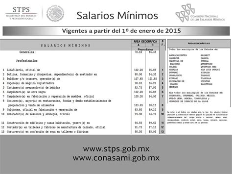 tabla salarial docente de colombia 2015 tabla oficial aumento salarial 2015 colombia autos post