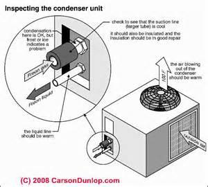 Photos of Refrigerator Compressor Wont Turn On