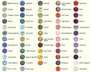 april birth color random knowledge birthstones
