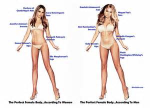 The Perfect Female Body According To Women & Men