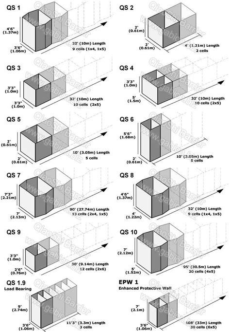 retaining wall gabion  china manufacturer anping