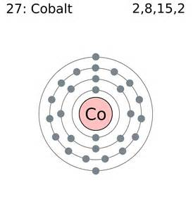 Number Of Protons Neutrons And Electrons In Cobalt File Electron Shell 027 Cobalt Png Wikimedia Commons