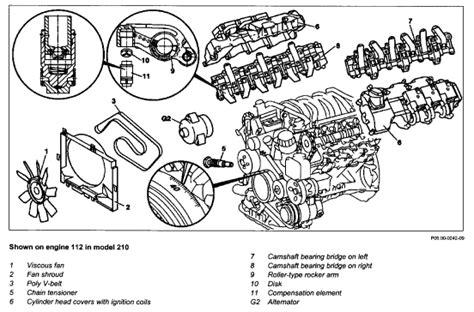 1999 mercedes engine diagram 1999 free engine image for user manual
