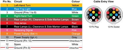 narva trailer plug wiring guide