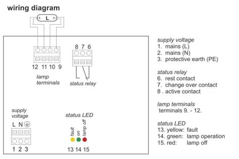 electronic ballasts for ultraviolet ls infralight