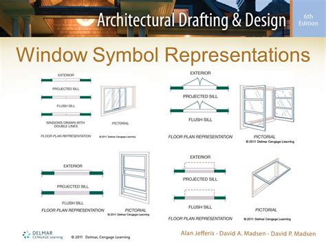 Symbol For Window In Floor Plan by Chapter 16 Floor Plan Symbols Ppt