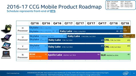 platform roadmap intel cannonlake processors and 300 series motherboards in