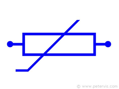 what is non linear resistor resistor symbol