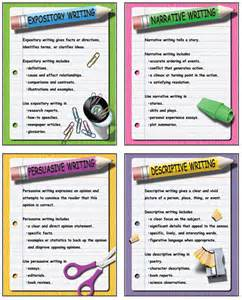 Exles Of Different Types Of Essays by Types Of Writing To Help Ell S Identify Different Types