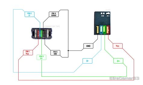 flash drive wiring diagram wiring wiring diagram for cars