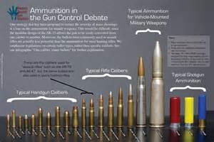 Caliber bullets http www parentsagainstgunviolence com one caliber