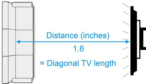 tv distance from couch tv buying guide how to pick the right tv for your living room