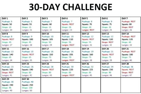 Detox Programme Nhs by Work Out Plan Home Home Workout Routine Chart