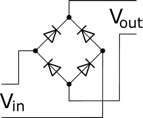 how to check the condition of a rectifier diode file 4 diode bridge rectifier png wikimedia commons