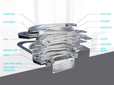 parking garage design parking garage design mines green circle