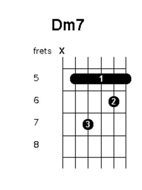 Guitar Chord Dm7
